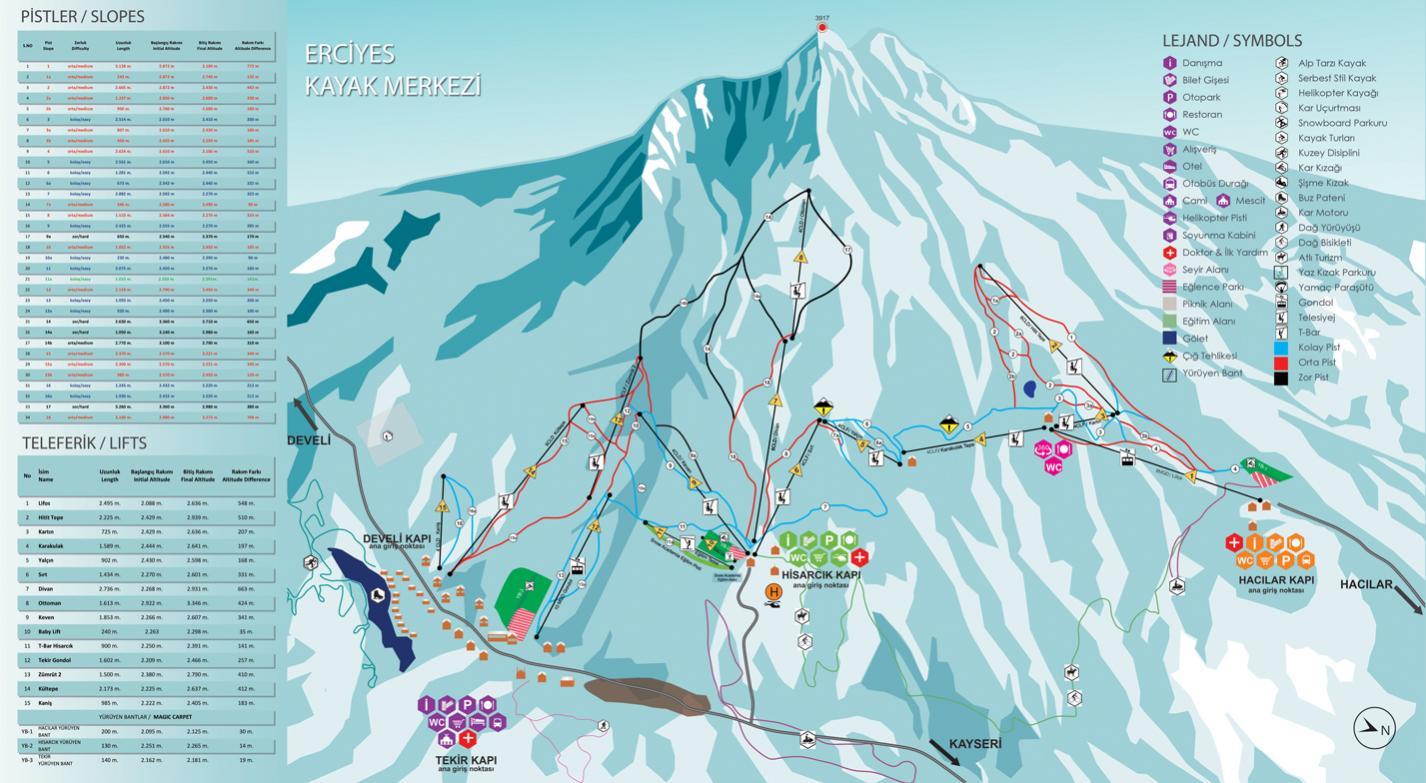 Turkiye Deki Kayak Merkezlerine Ait Pist Haritalari