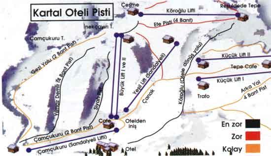 Kartalkaya Snowboard Kayak Pist Haritasi