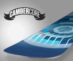 İsim:  Camber-Core.jpg Görüntüleme: 659 Büyüklük:  7.3 KB (Kilobyte)