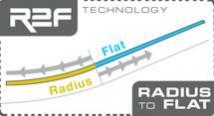 İsim:  Radius-to-flat.jpg Görüntüleme: 619 Büyüklük:  5.5 KB (Kilobyte)